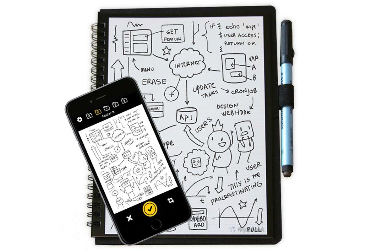 Mini Wipebook Scan