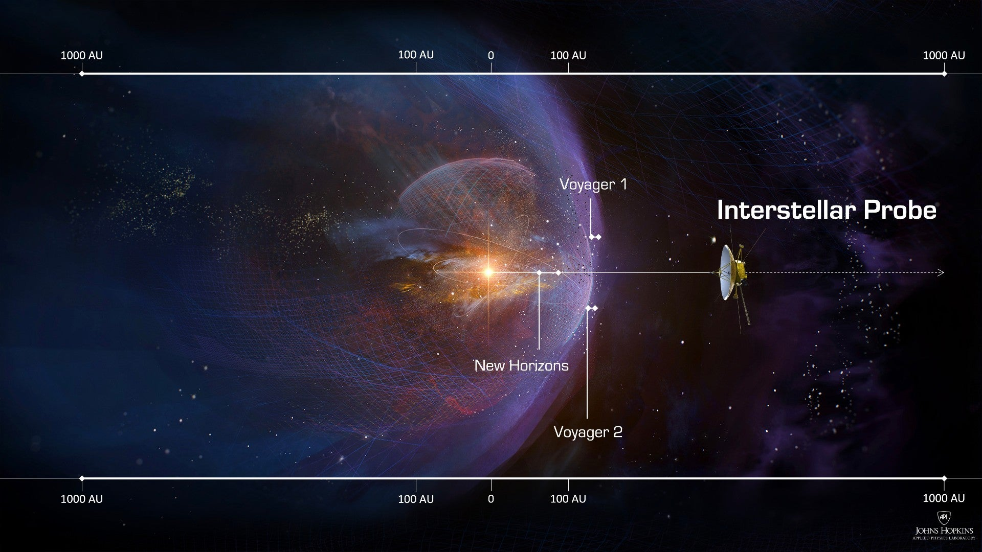 A model of the next Interstellar Probe.