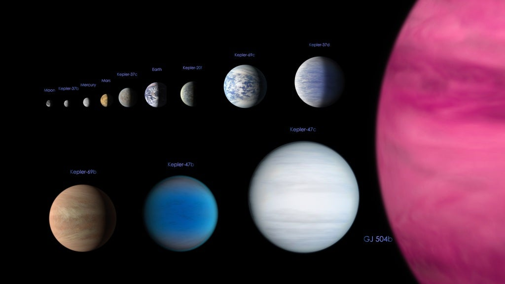 A chart comparing Earth to various exoplanets.