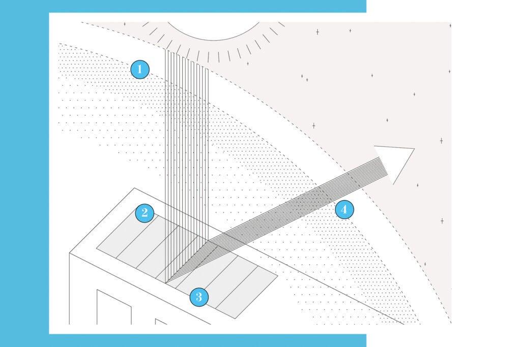 radiative-cooling-illustration