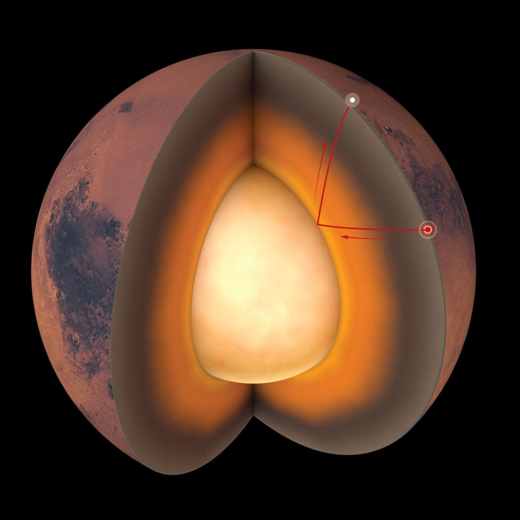 A cross-section illustration of Mars.