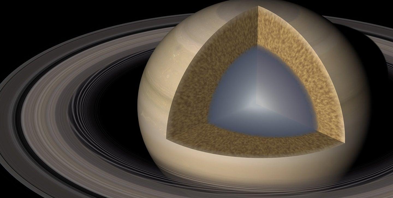 a diagram of saturn with its slushy core