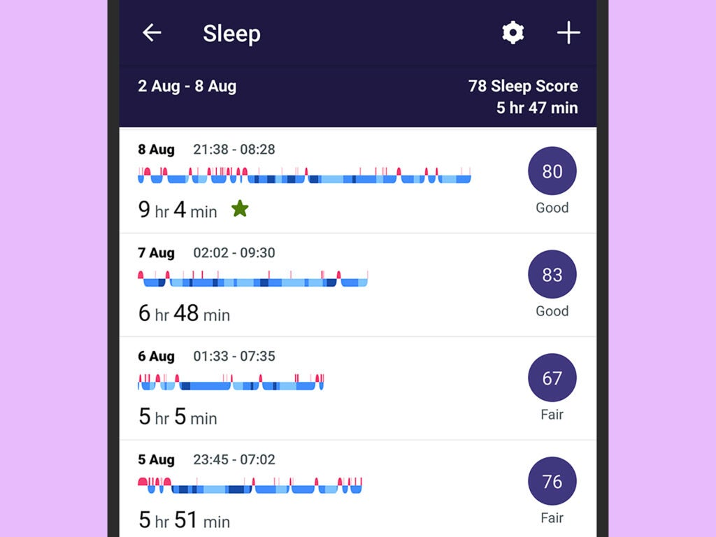 The Fitbit sleep score in the Fitbit app.